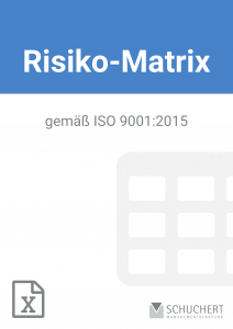 Cover Chancen-Risiko-Matrix